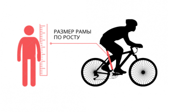 Как выбрать велосипед по росту